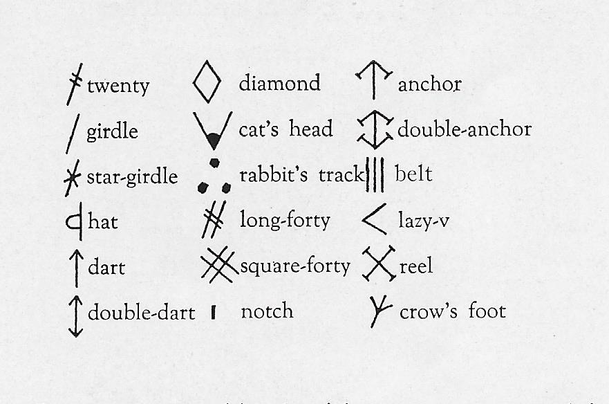 Combinations of axe marks were used to identify logs